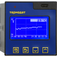 Термодат-16M6
